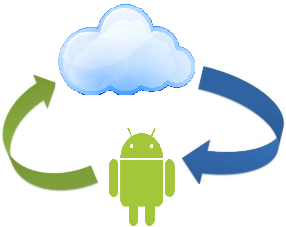 Transfer Android contacts to Google Account